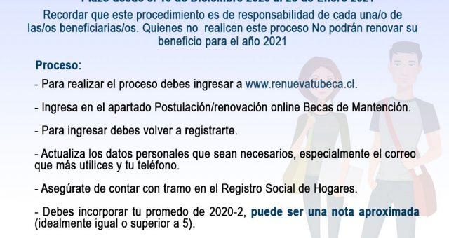 Proceso de renovación/postulación Becas JUNAEB 2021